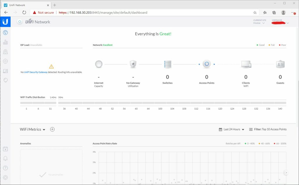 UniFi Dashboard